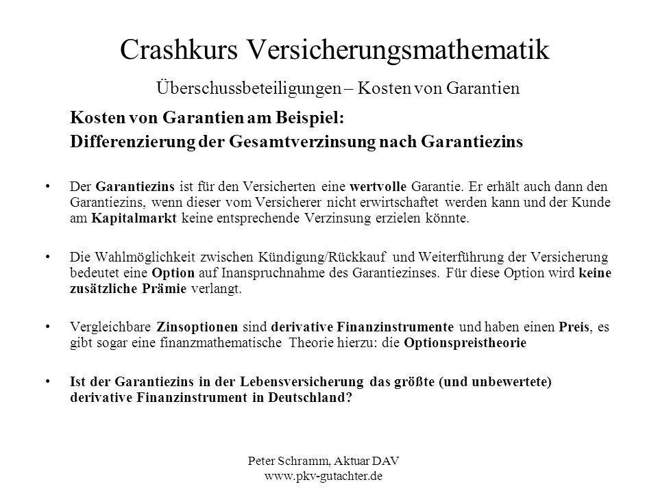 Peter Schramm, Aktuar DAV www.pkv-gutachter.de Crashkurs Versicherungsmathematik Überschussbeteiligungen – Kosten von Garantien Kosten von Garantien a