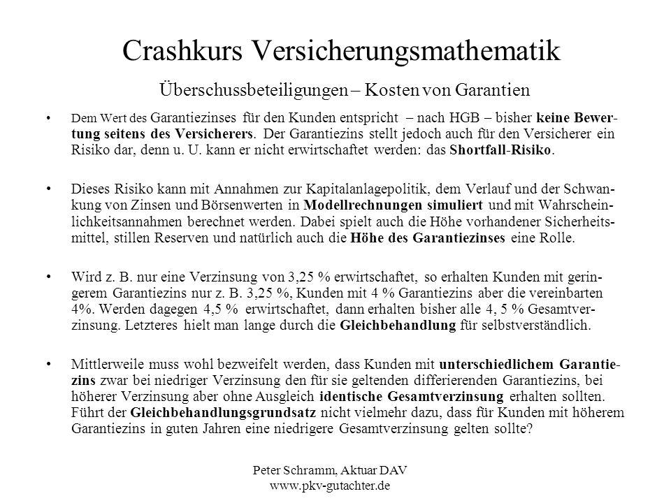 Peter Schramm, Aktuar DAV www.pkv-gutachter.de Crashkurs Versicherungsmathematik Überschussbeteiligungen – Kosten von Garantien Dem Wert des Garantiez