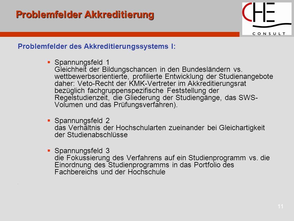 11 Problemfelder Akkreditierung Problemfelder des Akkreditierungssystems I:  Spannungsfeld 1 Gleichheit der Bildungschancen in den Bundesländern vs.