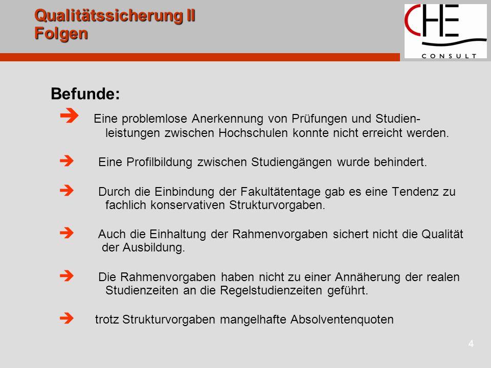 4 Qualitätssicherung II Folgen Befunde:  Eine problemlose Anerkennung von Prüfungen und Studien- leistungen zwischen Hochschulen konnte nicht erreicht werden.