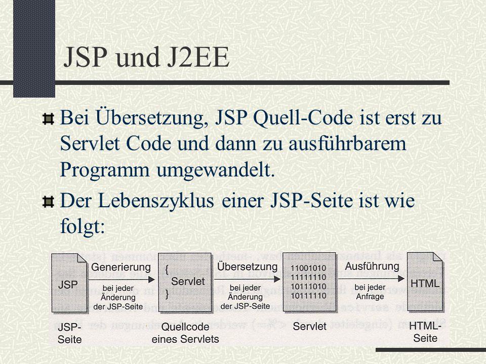 JSP und J2EE Bei Übersetzung, JSP Quell-Code ist erst zu Servlet Code und dann zu ausführbarem Programm umgewandelt. Der Lebenszyklus einer JSP-Seite