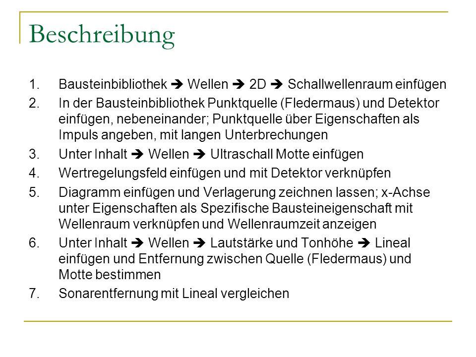 Beschreibung 1.Bausteinbibliothek  Wellen  2D  Schallwellenraum einfügen 2.In der Bausteinbibliothek Punktquelle (Fledermaus) und Detektor einfügen