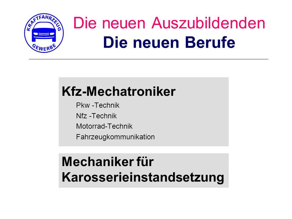Die neuen Auszubildenden Die neuen Berufe Kfz-Mechatroniker Pkw -Technik Nfz -Technik Motorrad-Technik Fahrzeugkommunikation Mechaniker für Karosserieinstandsetzung