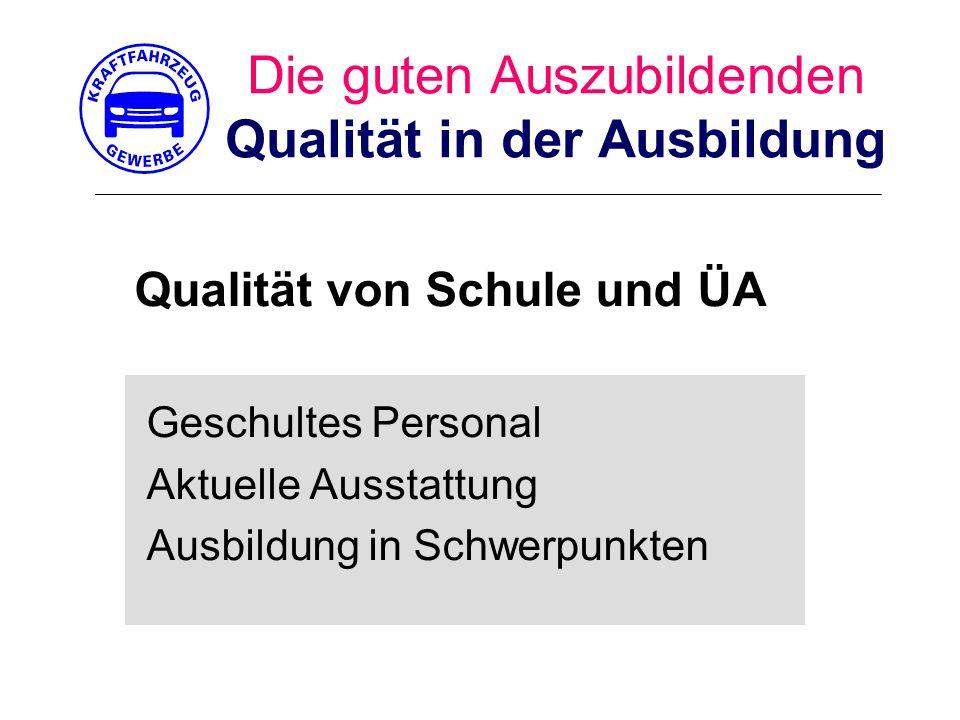Die guten Auszubildenden Qualität in der Ausbildung Qualität von Schule und ÜA Geschultes Personal Aktuelle Ausstattung Ausbildung in Schwerpunkten