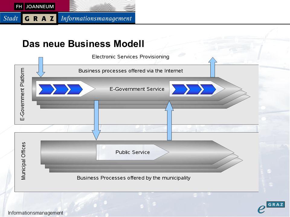 Informationsmanagement Typischer E-Government Prozess