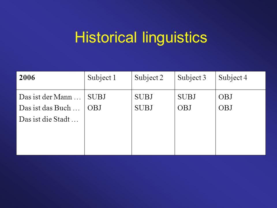 Historical linguistics 2006Subject 1Subject 2Subject 3Subject 4 Das ist der Mann … Das ist das Buch … Das ist die Stadt … SUBJ OBJ SUBJ OBJ