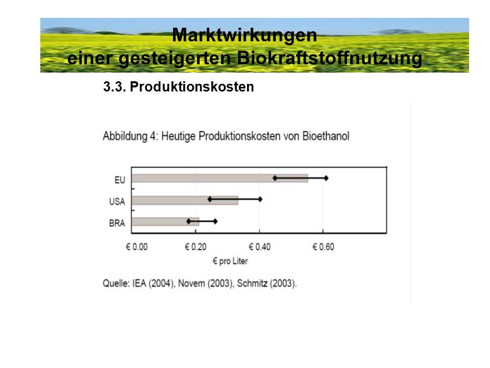 Marktwirkungen einer gesteigerten Biokraftstoffnutzung 3.3. Produktionskosten
