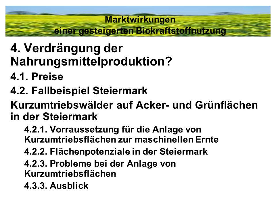 4. Verdrängung der Nahrungsmittelproduktion? 4.1. Preise 4.2. Fallbeispiel Steiermark Kurzumtriebswälder auf Acker- und Grünflächen in der Steiermark