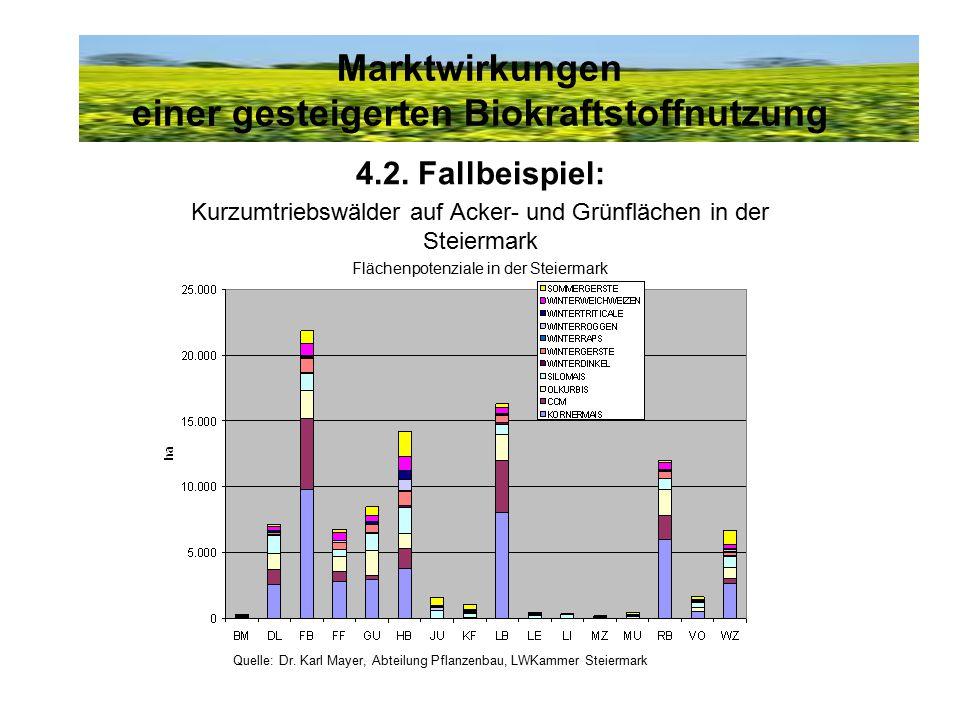 4.2. Fallbeispiel: Kurzumtriebswälder auf Acker- und Grünflächen in der Steiermark Flächenpotenziale in der Steiermark Quelle: Dr. Karl Mayer, Abteilu