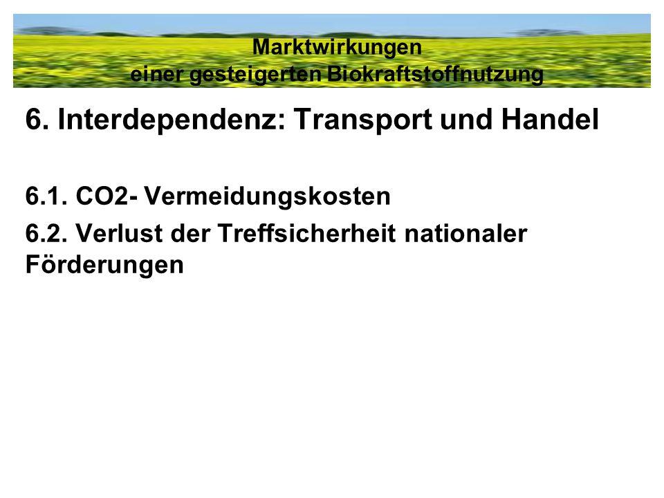 6. Interdependenz: Transport und Handel 6.1. CO2- Vermeidungskosten 6.2. Verlust der Treffsicherheit nationaler Förderungen Marktwirkungen einer geste