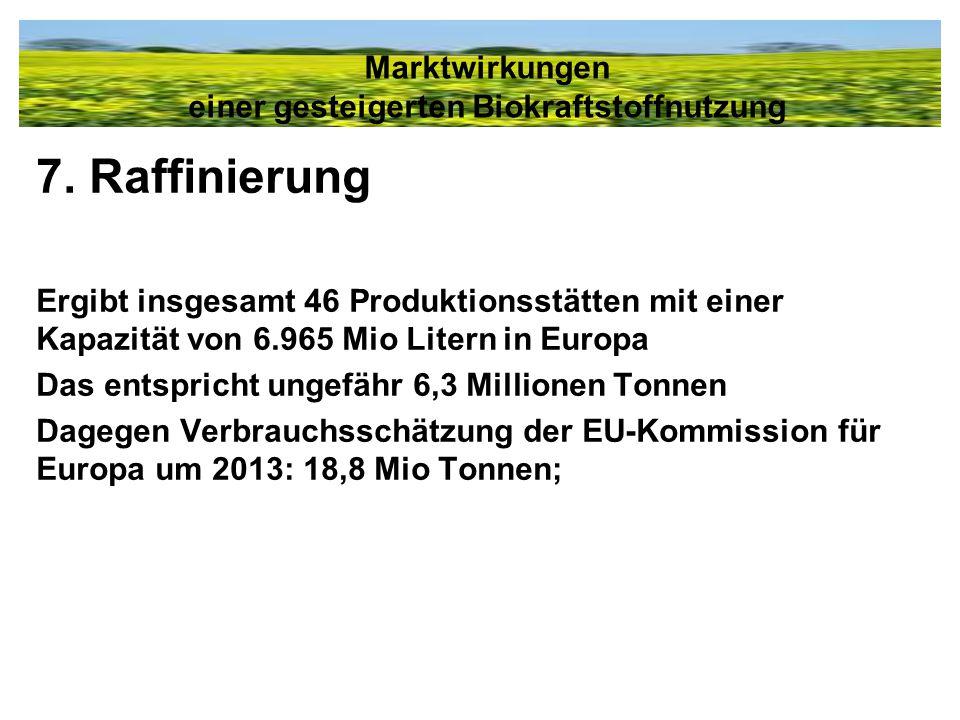 7. Raffinierung Ergibt insgesamt 46 Produktionsstätten mit einer Kapazität von 6.965 Mio Litern in Europa Das entspricht ungefähr 6,3 Millionen Tonnen