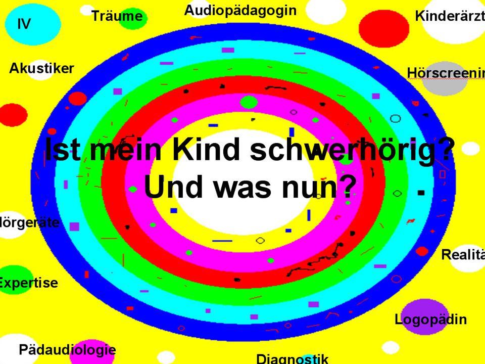 Landenhof/3.Nov.2005 Einteilung schwerhöriger Kinder K1:Kinder bis 7 Jahre K2:Kinder ab 8 Jahren mit normaler Sprachentwicklung K3:Kinder jeglichen Alters mit Zusatzerschwernissen z.B.