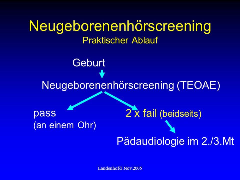 Neugeborenenhörscreening Praktischer Ablauf Geburt Neugeborenenhörscreening (TEOAE) pass (an einem Ohr) 2 x fail (beidseits) Pädaudiologie im 2./3.Mt