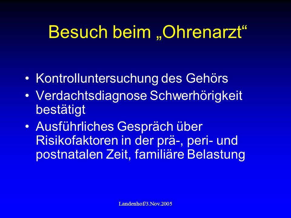 """Landenhof/3.Nov.2005 Besuch beim """"Ohrenarzt"""" Kontrolluntersuchung des Gehörs Verdachtsdiagnose Schwerhörigkeit bestätigt Ausführliches Gespräch über R"""