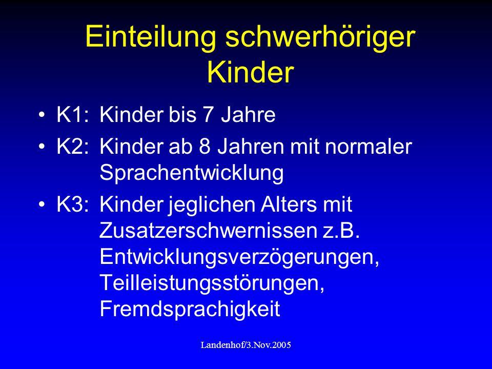 Landenhof/3.Nov.2005 Einteilung schwerhöriger Kinder K1:Kinder bis 7 Jahre K2:Kinder ab 8 Jahren mit normaler Sprachentwicklung K3:Kinder jeglichen Al