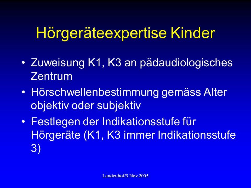 Landenhof/3.Nov.2005 Hörgeräteexpertise Kinder Zuweisung K1, K3 an pädaudiologisches Zentrum Hörschwellenbestimmung gemäss Alter objektiv oder subjekt