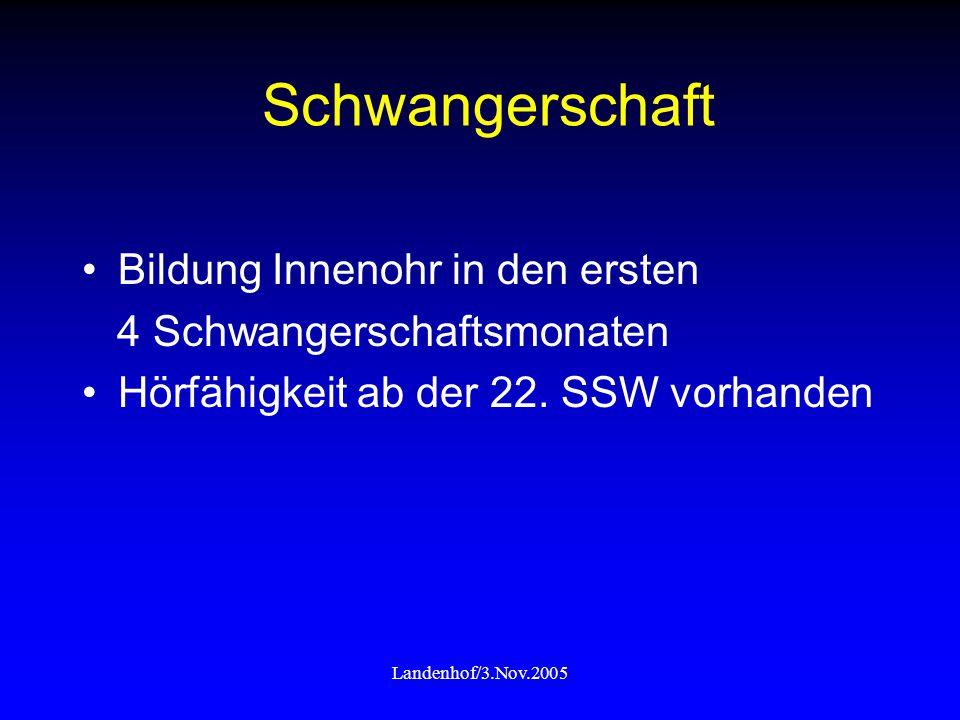 Landenhof/3.Nov.2005 Schwangerschaft Bildung Innenohr in den ersten 4 Schwangerschaftsmonaten Hörfähigkeit ab der 22. SSW vorhanden