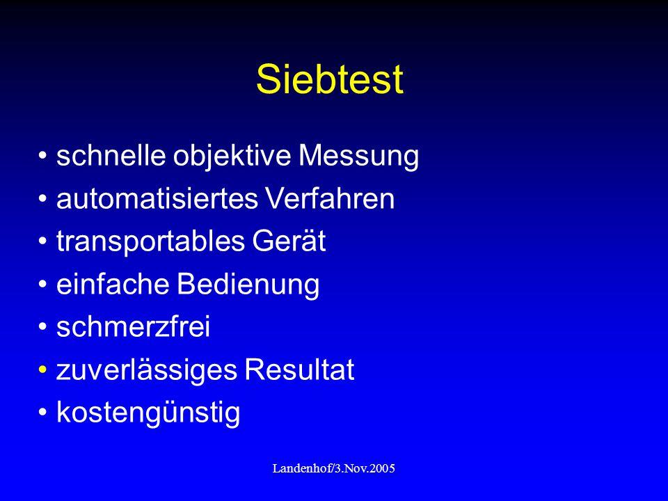 Landenhof/3.Nov.2005 schnelle objektive Messung automatisiertes Verfahren transportables Gerät einfache Bedienung schmerzfrei zuverlässiges Resultat k