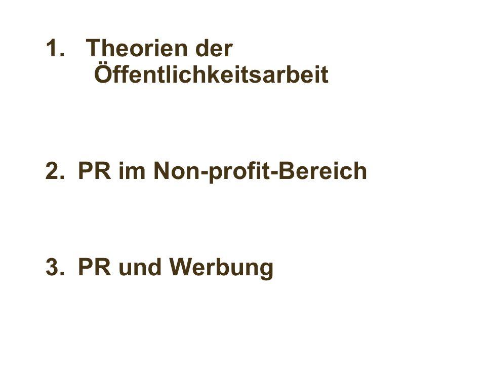 PR in der Praxis 3.Strategieentwicklung & Beratung 4.