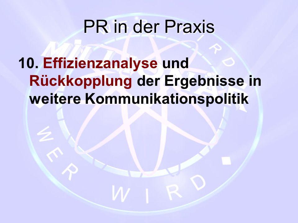 PR in der Praxis 10. Effizienzanalyse und Rückkopplung der Ergebnisse in weitere Kommunikationspolitik