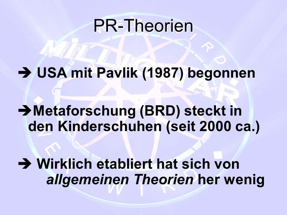 PR-Theorien  USA mit Pavlik (1987) begonnen  Metaforschung (BRD) steckt in den Kinderschuhen (seit 2000 ca.)  Wirklich etabliert hat sich von allge