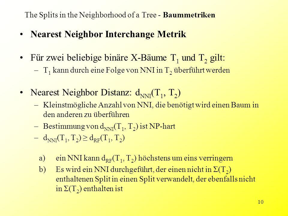 10 Nearest Neighbor Interchange Metrik Für zwei beliebige binäre X-Bäume T 1 und T 2 gilt: –T 1 kann durch eine Folge von NNI in T 2 überführt werden Nearest Neighbor Distanz: d NNI (T 1, T 2 ) –Kleinstmögliche Anzahl von NNI, die benötigt wird einen Baum in den anderen zu überführen –Bestimmung von d NNI (T 1, T 2 ) ist NP-hart –d NNI (T 1, T 2 ) ≥ d RF (T 1, T 2 ) a)ein NNI kann d RF (T 1, T 2 ) höchstens um eins verringern b)Es wird ein NNI durchgeführt, der einen nicht in Σ(T 2 ) enthaltenen Split in einen Split verwandelt, der ebenfalls nicht in Σ(T 2 ) enthalten ist The Splits in the Neighborhood of a Tree - Baummetriken