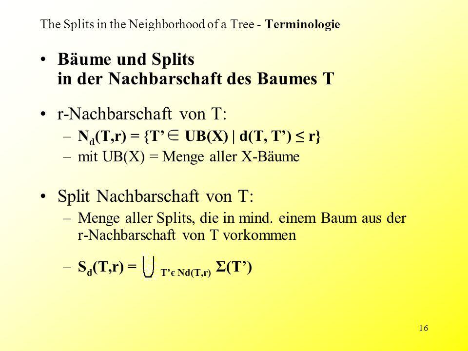 16 The Splits in the Neighborhood of a Tree - Terminologie Bäume und Splits in der Nachbarschaft des Baumes T r-Nachbarschaft von T: –N d (T,r) = {T' UB(X) | d(T, T') ≤ r} –mit UB(X) = Menge aller X-Bäume Split Nachbarschaft von T: –Menge aller Splits, die in mind.