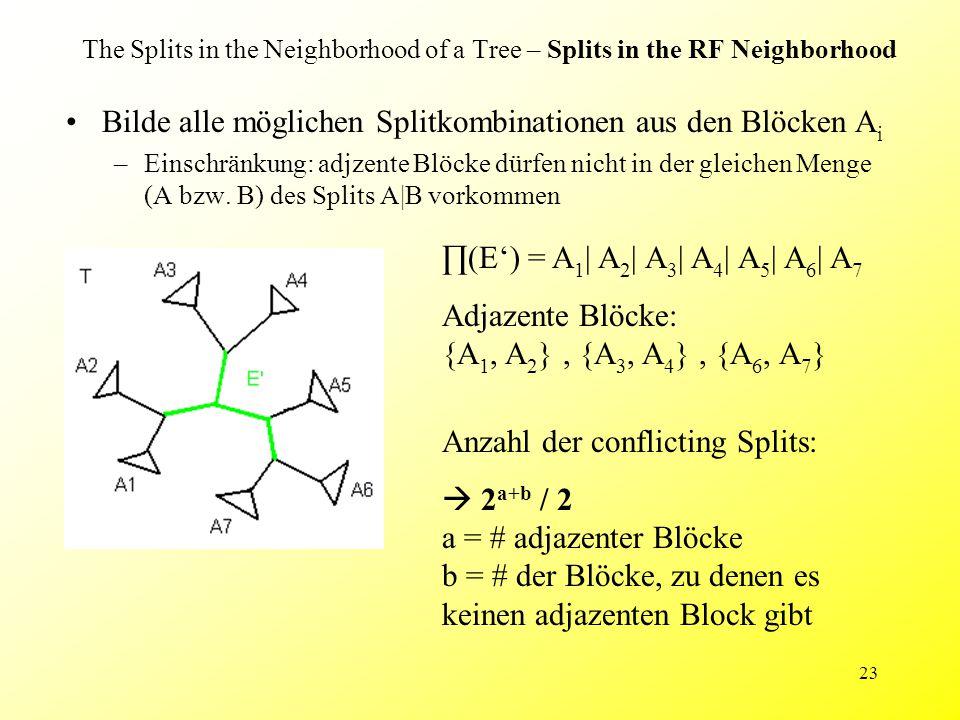23 The Splits in the Neighborhood of a Tree – Splits in the RF Neighborhood Bilde alle möglichen Splitkombinationen aus den Blöcken A i –Einschränkung: adjzente Blöcke dürfen nicht in der gleichen Menge (A bzw.