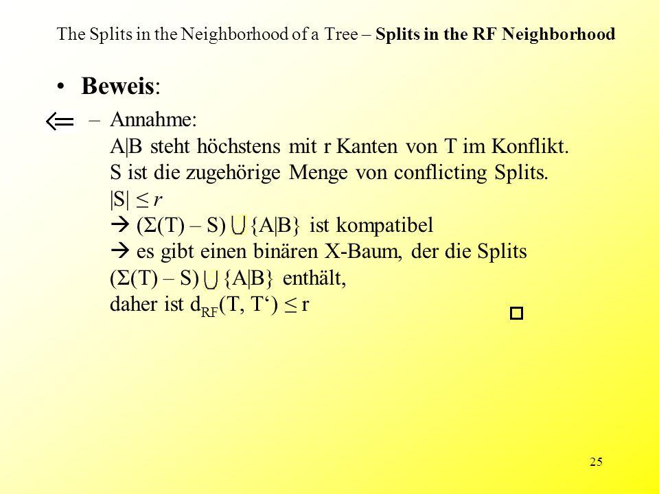 25 The Splits in the Neighborhood of a Tree – Splits in the RF Neighborhood Beweis: –Annahme: A|B steht höchstens mit r Kanten von T im Konflikt. S is