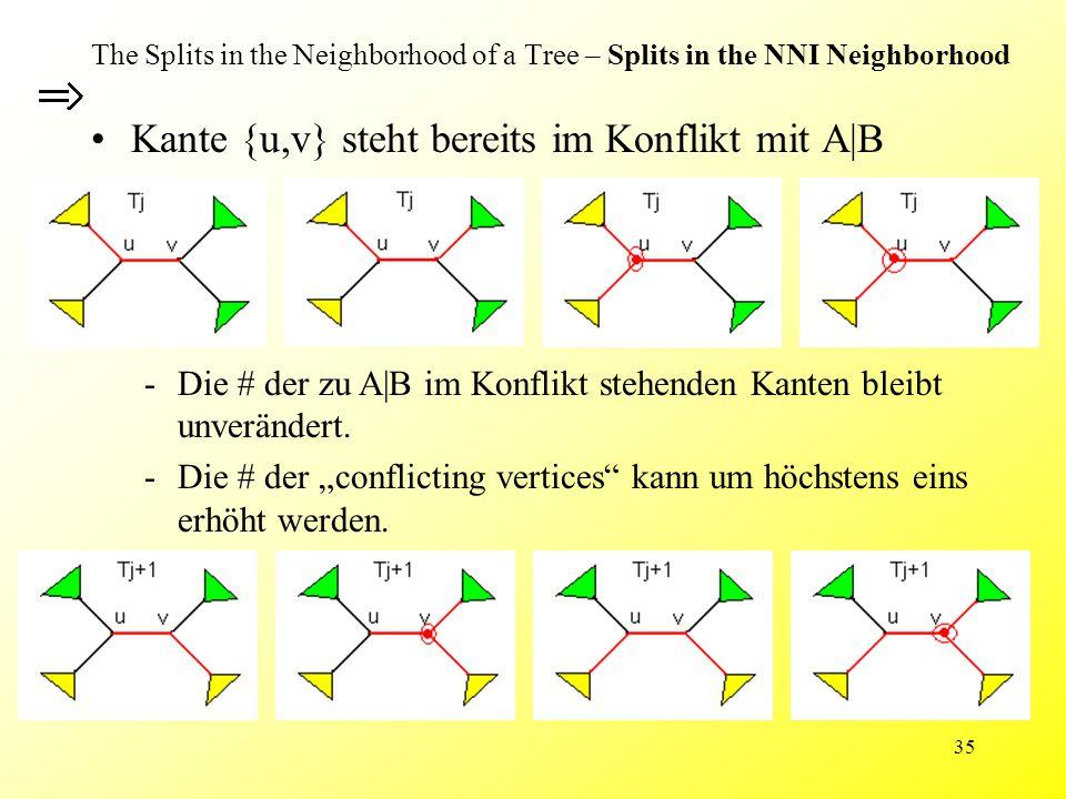 35 The Splits in the Neighborhood of a Tree – Splits in the NNI Neighborhood Kante {u,v} steht bereits im Konflikt mit A|B -Die # der zu A|B im Konfli