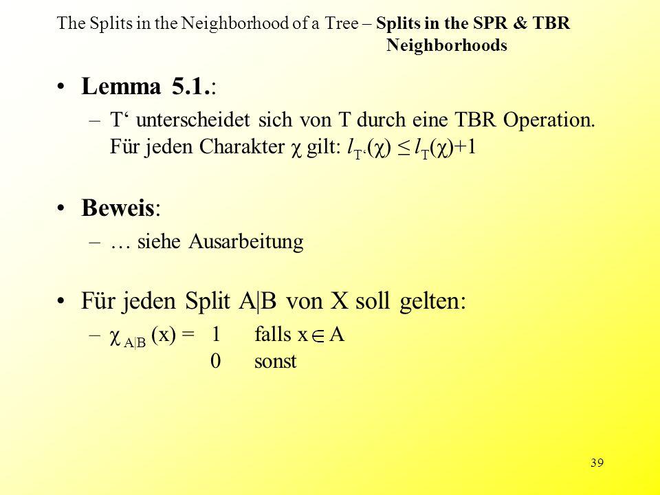 39 The Splits in the Neighborhood of a Tree – Splits in the SPR & TBR Neighborhoods Lemma 5.1.: –T' unterscheidet sich von T durch eine TBR Operation.