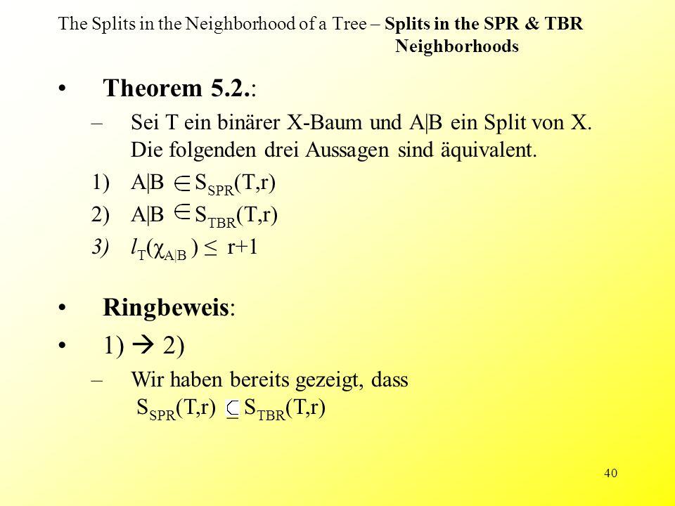 40 The Splits in the Neighborhood of a Tree – Splits in the SPR & TBR Neighborhoods Theorem 5.2.: –Sei T ein binärer X-Baum und A|B ein Split von X. D