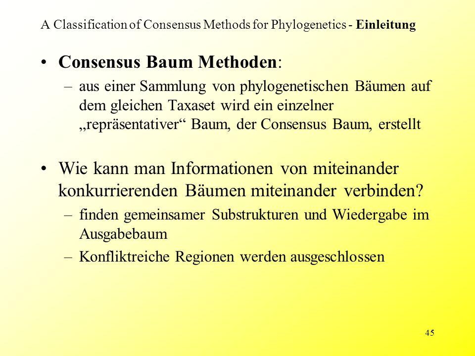 45 A Classification of Consensus Methods for Phylogenetics - Einleitung Consensus Baum Methoden: –aus einer Sammlung von phylogenetischen Bäumen auf d