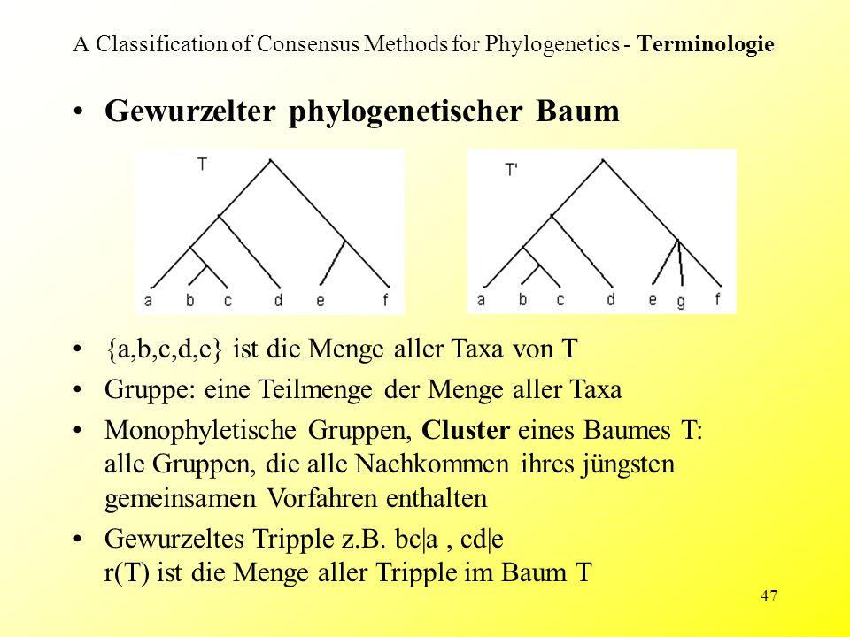 47 A Classification of Consensus Methods for Phylogenetics - Terminologie Gewurzelter phylogenetischer Baum {a,b,c,d,e} ist die Menge aller Taxa von T Gruppe: eine Teilmenge der Menge aller Taxa Monophyletische Gruppen, Cluster eines Baumes T: alle Gruppen, die alle Nachkommen ihres jüngsten gemeinsamen Vorfahren enthalten Gewurzeltes Tripple z.B.