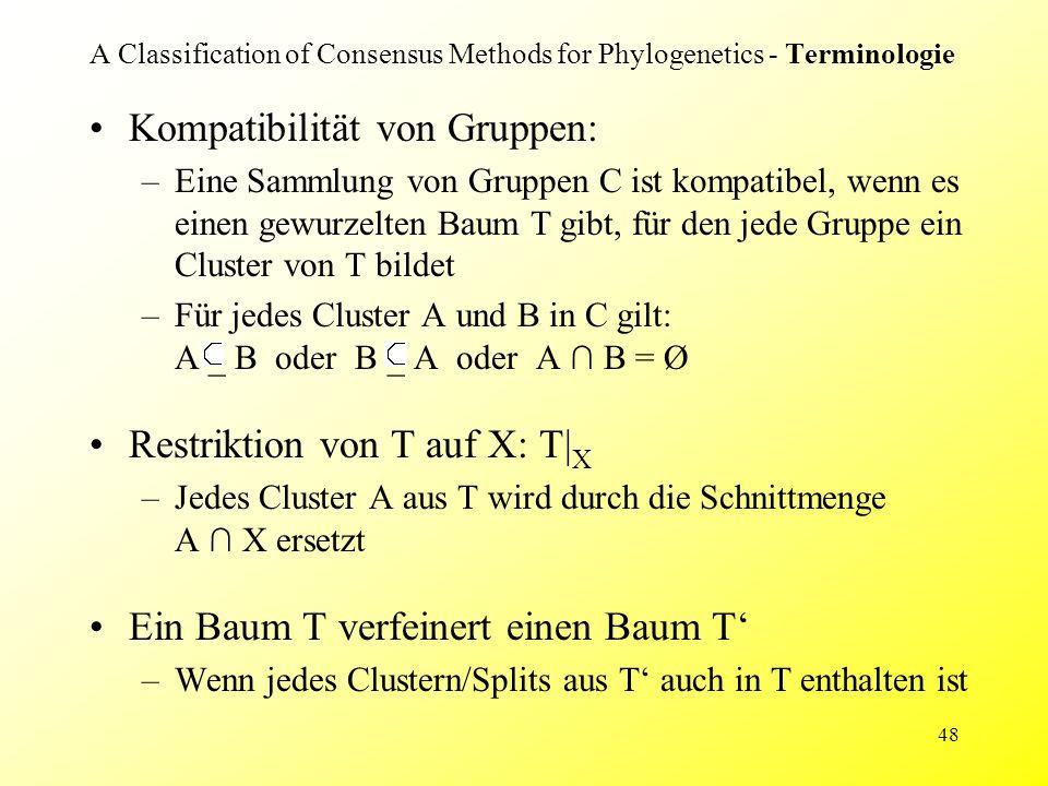 48 A Classification of Consensus Methods for Phylogenetics - Terminologie Kompatibilität von Gruppen: –Eine Sammlung von Gruppen C ist kompatibel, wenn es einen gewurzelten Baum T gibt, für den jede Gruppe ein Cluster von T bildet –Für jedes Cluster A und B in C gilt: A _ B oder B _ A oder A ∩ B = Ø Restriktion von T auf X: T| X –Jedes Cluster A aus T wird durch die Schnittmenge A ∩ X ersetzt Ein Baum T verfeinert einen Baum T' –Wenn jedes Clustern/Splits aus T' auch in T enthalten ist