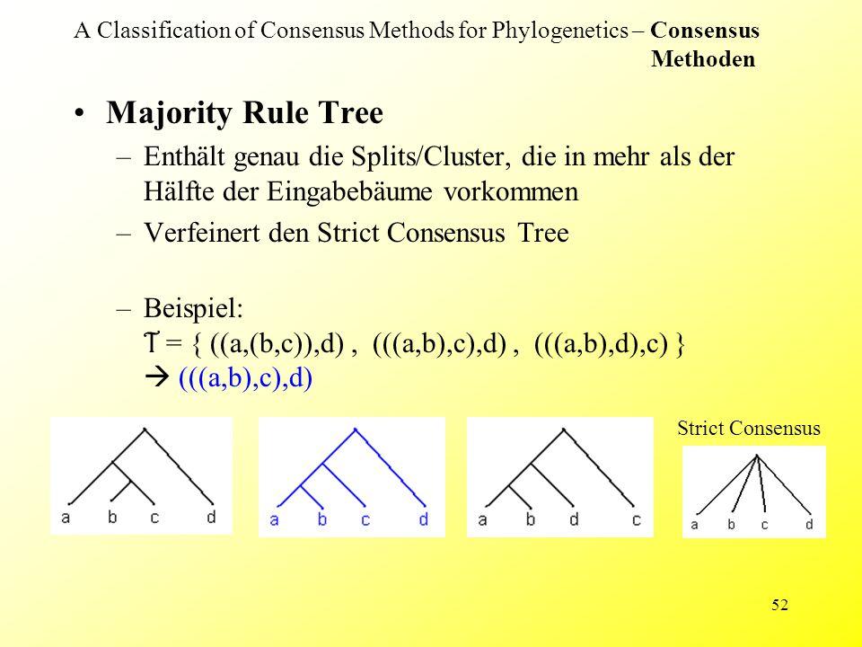 52 A Classification of Consensus Methods for Phylogenetics – Consensus Methoden Majority Rule Tree –Enthält genau die Splits/Cluster, die in mehr als der Hälfte der Eingabebäume vorkommen –Verfeinert den Strict Consensus Tree –Beispiel: T = { ((a,(b,c)),d), (((a,b),c),d), (((a,b),d),c) }  (((a,b),c),d) Strict Consensus