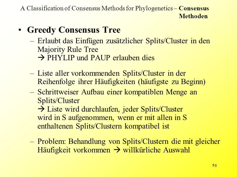 56 A Classification of Consensus Methods for Phylogenetics – Consensus Methoden Greedy Consensus Tree –Erlaubt das Einfügen zusätzlicher Splits/Cluster in den Majority Rule Tree  PHYLIP und PAUP erlauben dies –Liste aller vorkommenden Splits/Cluster in der Reihenfolge ihrer Häufigkeiten (häufigste zu Beginn) –Schrittweiser Aufbau einer kompatiblen Menge an Splits/Cluster  Liste wird durchlaufen, jeder Splits/Cluster wird in S aufgenommen, wenn er mit allen in S enthaltenen Splits/Clustern kompatibel ist –Problem: Behandlung von Splits/Clustern die mit gleicher Häufigkeit vorkommen  willkürliche Auswahl