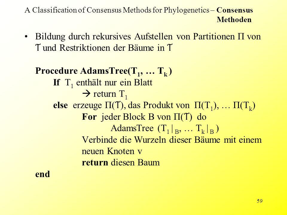 59 A Classification of Consensus Methods for Phylogenetics – Consensus Methoden Bildung durch rekursives Aufstellen von Partitionen П von T und Restri