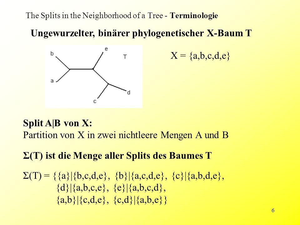 37 The Splits in the Neighborhood of a Tree – Splits in the SPR & TBR Neighborhoods Splits in den SPR & TBR Neighborhoods –Jeder NNI ist ein SPR und jeder SPR ist ein TBR  d TBR (T 1, T 2 ) ≤ d SPR (T 1, T 2 ) ≤ d NNI (T 1, T 2 ) –Es folgt:  S NNI (T,r) _ S SPR (T,r) _ S TBR (T,r) Wir wollen zeigen, dass die Split Nachbarschaften von SPR und TBR identisch und beträchtlich größer sind als die NNI Nachbarschaft.
