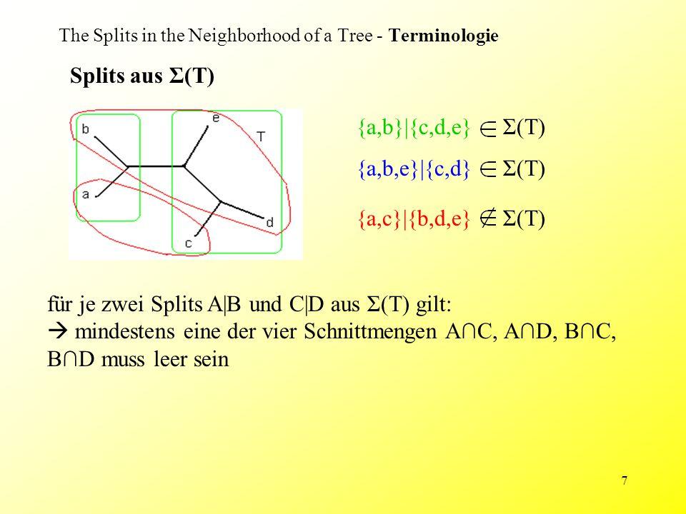7 The Splits in the Neighborhood of a Tree - Terminologie Splits aus Σ(T) für je zwei Splits A|B und C|D aus Σ(T) gilt:  mindestens eine der vier Sch