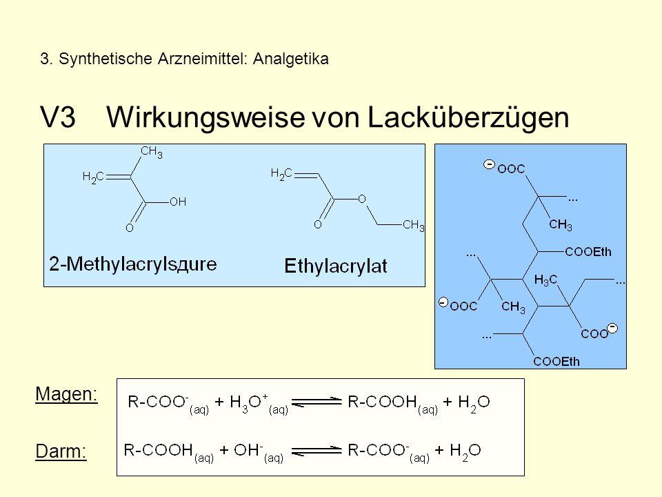 3. Synthetische Arzneimittel: Analgetika V3Wirkungsweise von Lacküberzügen Magen: Darm: