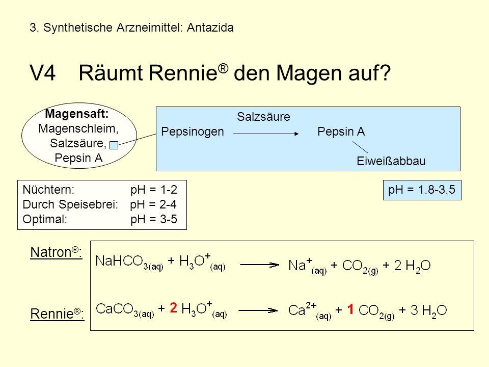 Salzsäure Pepsinogen Pepsin A Eiweißabbau 3.