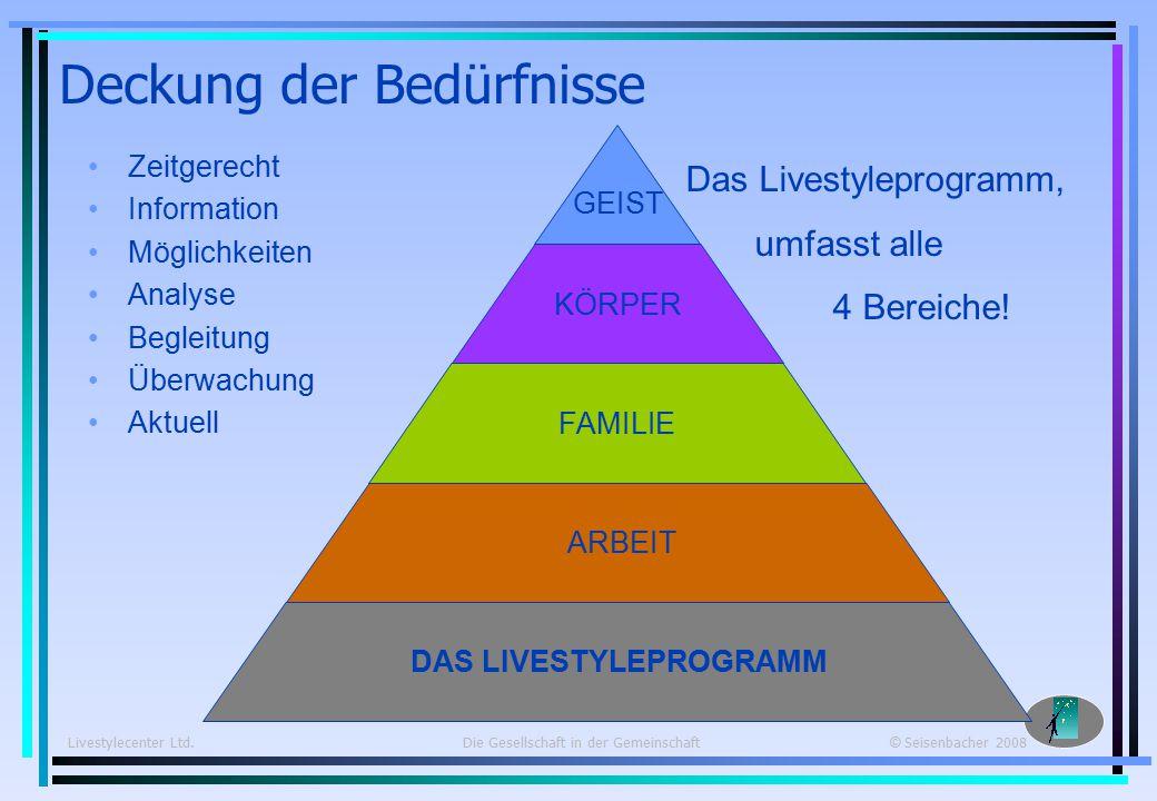 Livestylecenter Ltd. Die Gesellschaft in der Gemeinschaft © Seisenbacher 2008 Adabei (Ltd.
