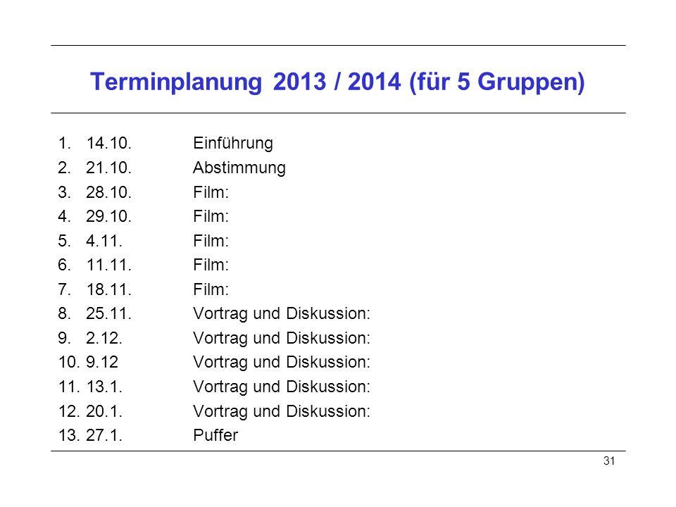 31 Terminplanung 2013 / 2014 (für 5 Gruppen) 1.14.10.Einführung 2.21.10.Abstimmung 3.28.10.