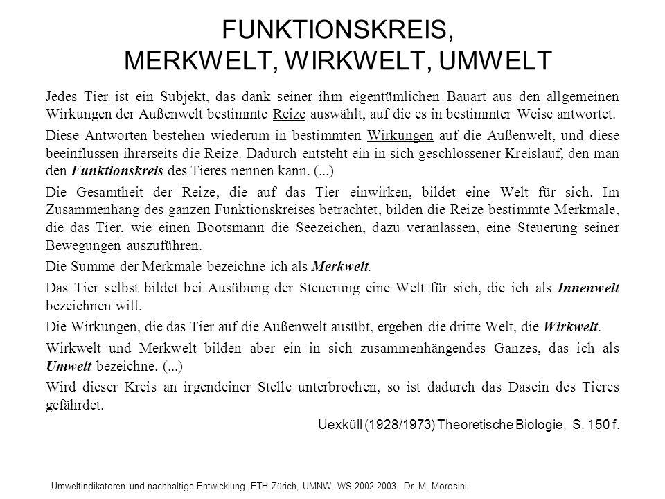 Umweltindikatoren und nachhaltige Entwicklung. ETH Zürich, UMNW, WS 2002-2003. Dr. M. Morosini FUNKTIONSKREIS, MERKWELT, WIRKWELT, UMWELT Jedes Tier i