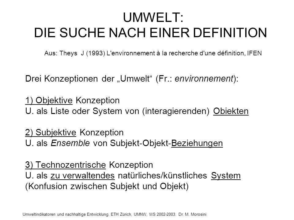Umweltindikatoren und nachhaltige Entwicklung. ETH Zürich, UMNW, WS 2002-2003. Dr. M. Morosini UMWELT: DIE SUCHE NACH EINER DEFINITION Aus: Theys J (1