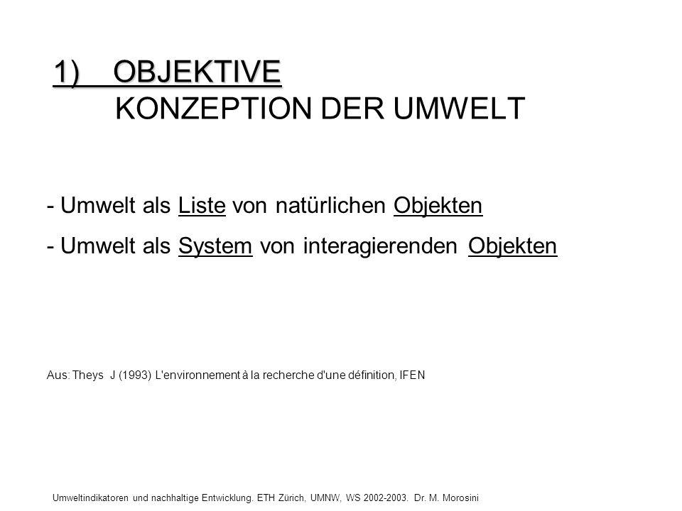 Umweltindikatoren und nachhaltige Entwicklung. ETH Zürich, UMNW, WS 2002-2003. Dr. M. Morosini 1) OBJEKTIVE 1) OBJEKTIVE KONZEPTION DER UMWELT - Umwel