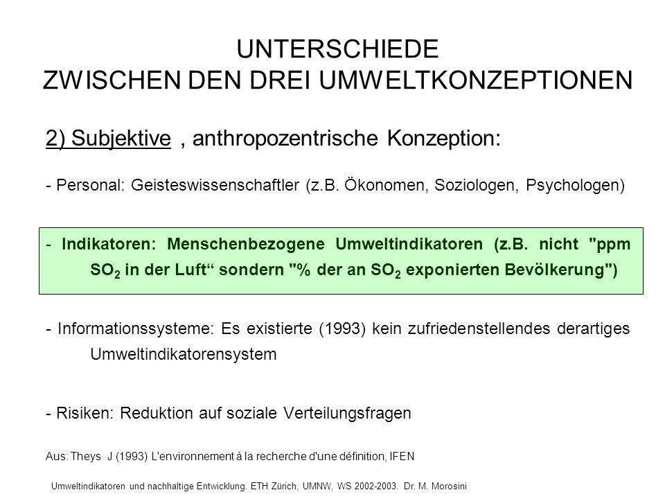 Umweltindikatoren und nachhaltige Entwicklung. ETH Zürich, UMNW, WS 2002-2003. Dr. M. Morosini 2) Subjektive, anthropozentrische Konzeption: - Persona