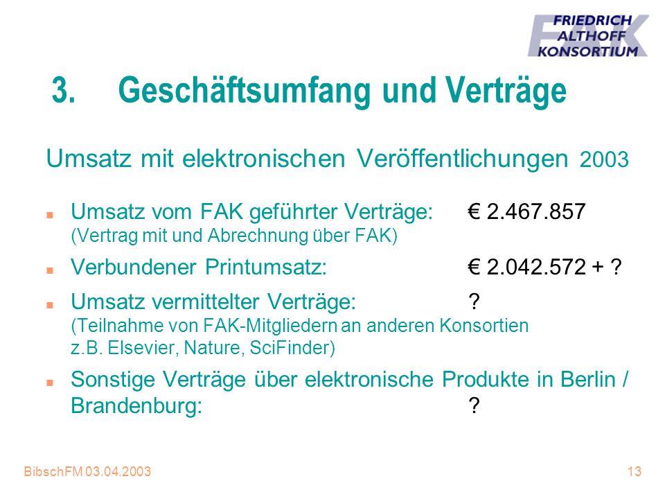 BibschFM 03.04.200313 3.Geschäftsumfang und Verträge Umsatz mit elektronischen Veröffentlichungen 2003 n Umsatz vom FAK geführter Verträge: € 2.467.85