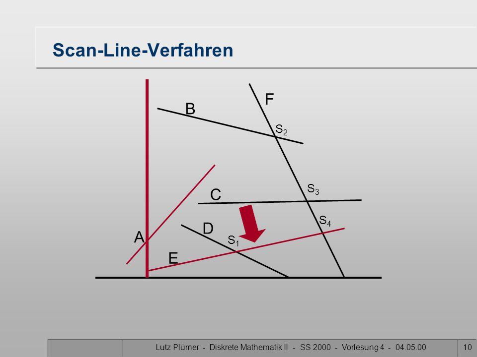 Lutz Plümer - Diskrete Mathematik II - SS 2000 - Vorlesung 4 - 04.05.009 Scan-Line-Verfahren A B F C D E S1S1 S3S3 S2S2 S4S4
